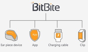BitBite Package Kit
